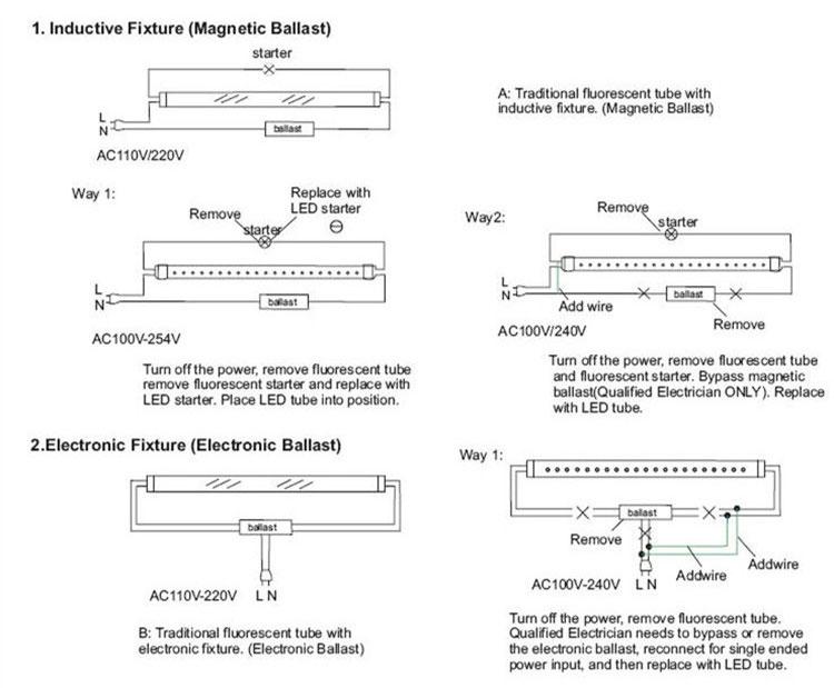 How To Change Led Tube Light?